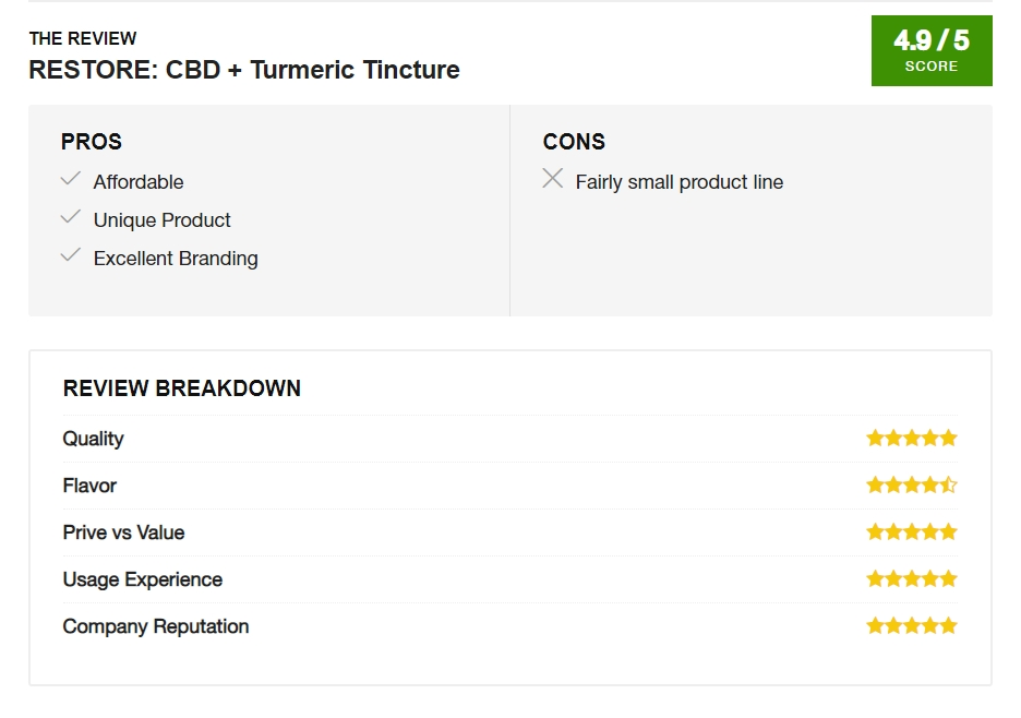 The Review - RESTORE: CBD + Turmeric Tincture